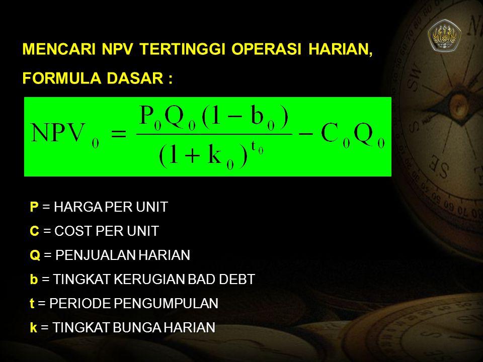 MENCARI NPV TERTINGGI OPERASI HARIAN, FORMULA DASAR : P = HARGA PER UNIT C = COST PER UNIT Q = PENJUALAN HARIAN b = TINGKAT KERUGIAN BAD DEBT t = PERI