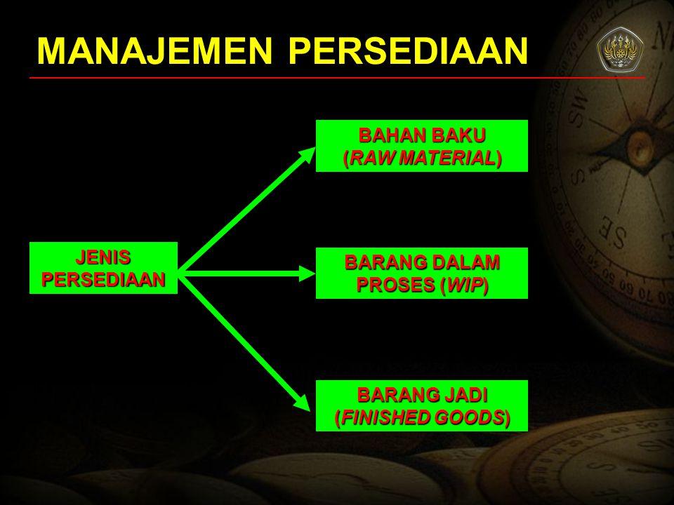 MANAJEMEN PERSEDIAAN JENIS PERSEDIAAN BAHAN BAKU (RAW MATERIAL) BARANG DALAM PROSES (WIP) BARANG JADI (FINISHED GOODS)