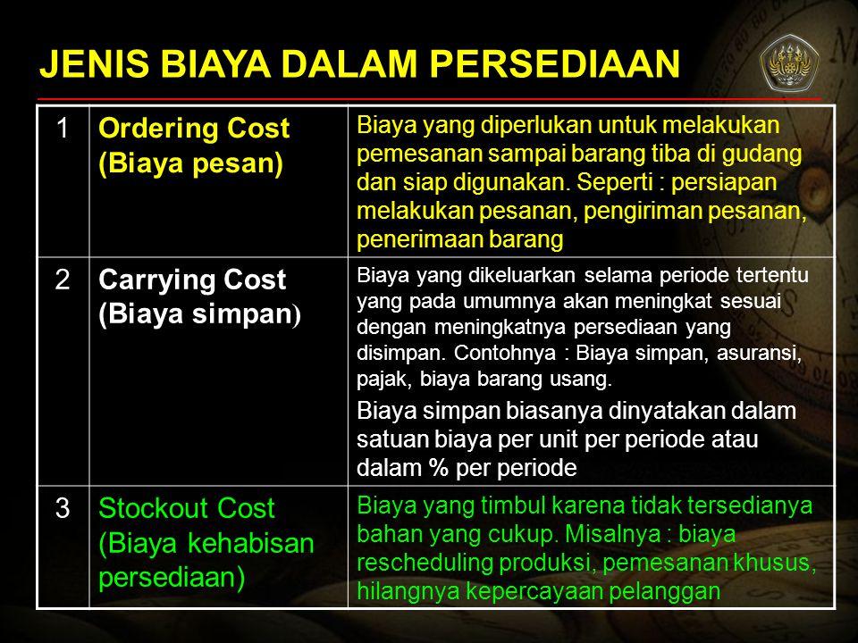 JENIS BIAYA DALAM PERSEDIAAN 1Ordering Cost (Biaya pesan) Biaya yang diperlukan untuk melakukan pemesanan sampai barang tiba di gudang dan siap diguna
