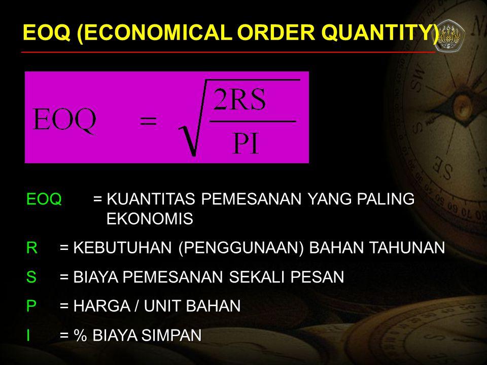EOQ (ECONOMICAL ORDER QUANTITY) EOQ = KUANTITAS PEMESANAN YANG PALING EKONOMIS R= KEBUTUHAN (PENGGUNAAN) BAHAN TAHUNAN S= BIAYA PEMESANAN SEKALI PESAN