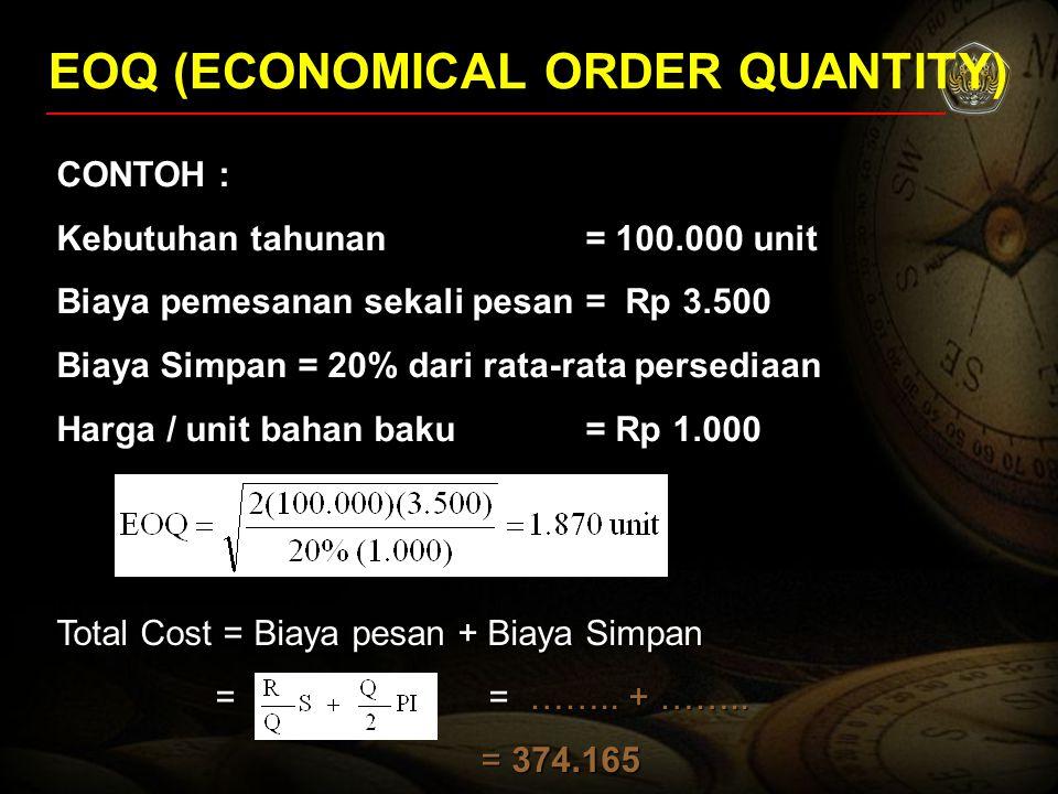 EOQ (ECONOMICAL ORDER QUANTITY) CONTOH : Kebutuhan tahunan= 100.000 unit Biaya pemesanan sekali pesan= Rp 3.500 Biaya Simpan = 20% dari rata-rata pers