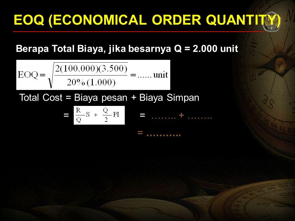 EOQ (ECONOMICAL ORDER QUANTITY) Berapa Total Biaya, jika besarnya Q = 2.000 unit Total Cost = Biaya pesan + Biaya Simpan = = …….. + …….. = ……….. = ………