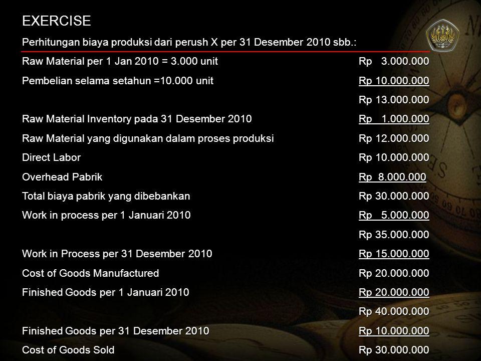 EXERCISE Perhitungan biaya produksi dari perush X per 31 Desember 2010 sbb.: Raw Material per 1 Jan 2010 = 3.000 unitRp 3.000.000 Pembelian selama set
