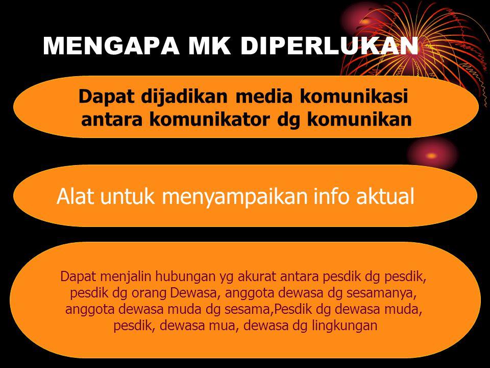MENGAPA MK DIPERLUKAN Dapat dijadikan media komunikasi antara komunikator dg komunikan Alat untuk menyampaikan info aktual Dapat menjalin hubungan yg