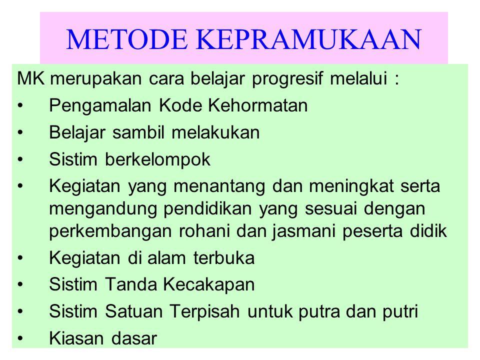 METODE KEPRAMUKAAN MK merupakan cara belajar progresif melalui : Pengamalan Kode Kehormatan Belajar sambil melakukan Sistim berkelompok Kegiatan yang