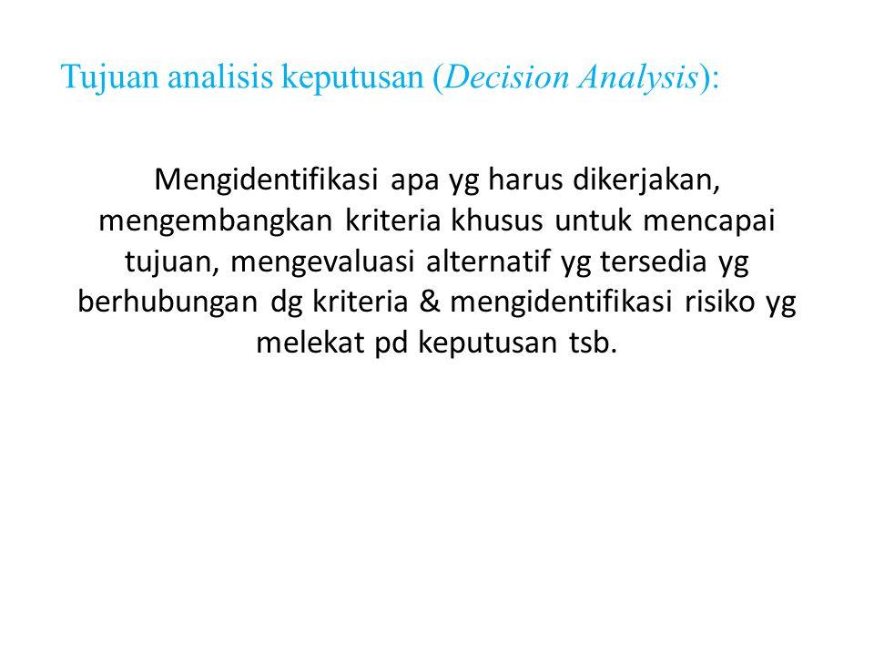 Tujuan analisis keputusan (Decision Analysis): Mengidentifikasi apa yg harus dikerjakan, mengembangkan kriteria khusus untuk mencapai tujuan, mengeval