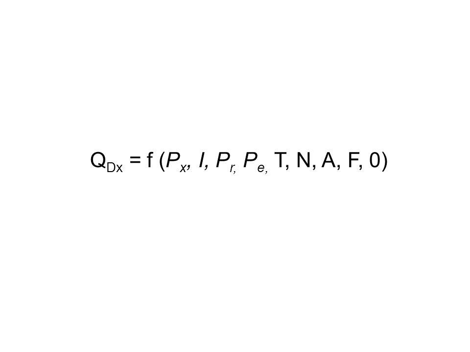 Q Dx = f (P x, I, P r, P e, T, N, A, F, 0)