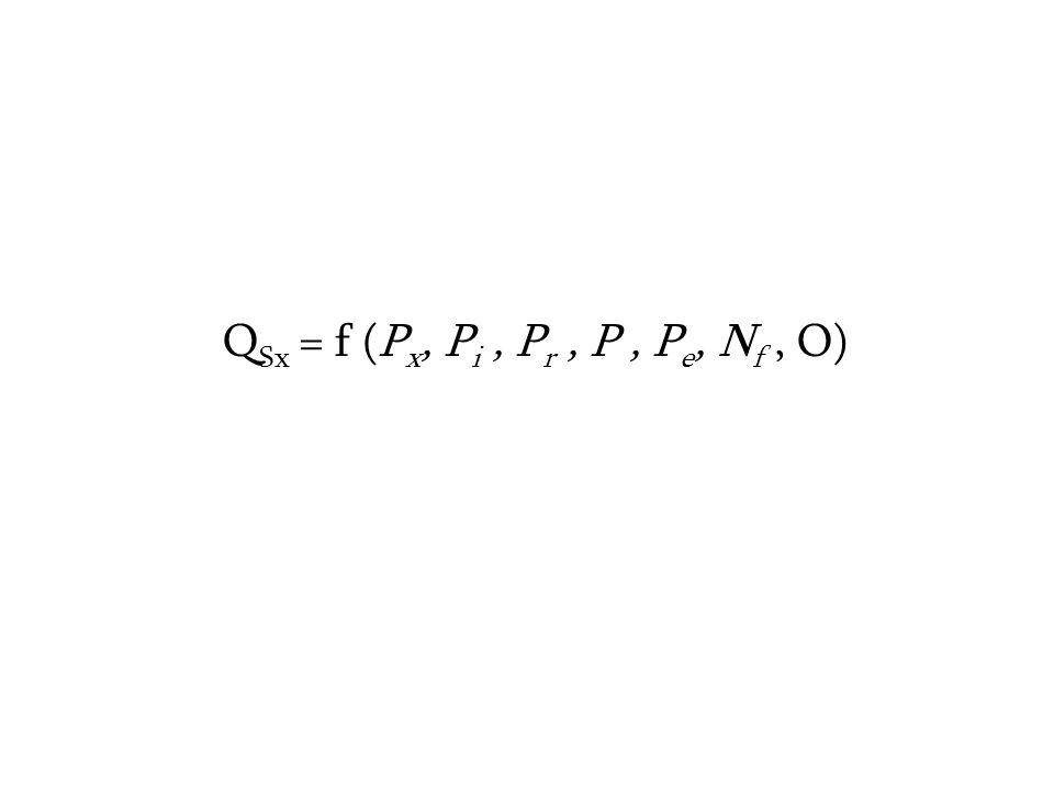 Q Sx = f (P x, P i, P r, P, P e, N f, O)