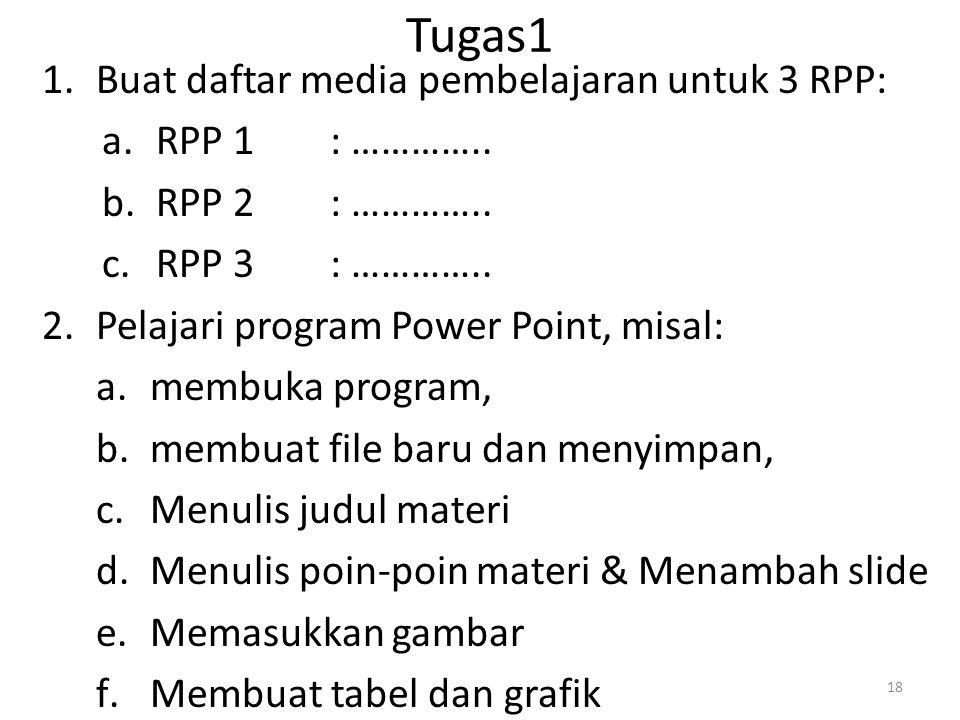 Tugas1 1.Buat daftar media pembelajaran untuk 3 RPP: a.RPP 1 : ………….. b.RPP 2: ………….. c.RPP 3 : ………….. 2.Pelajari program Power Point, misal: a.membuk