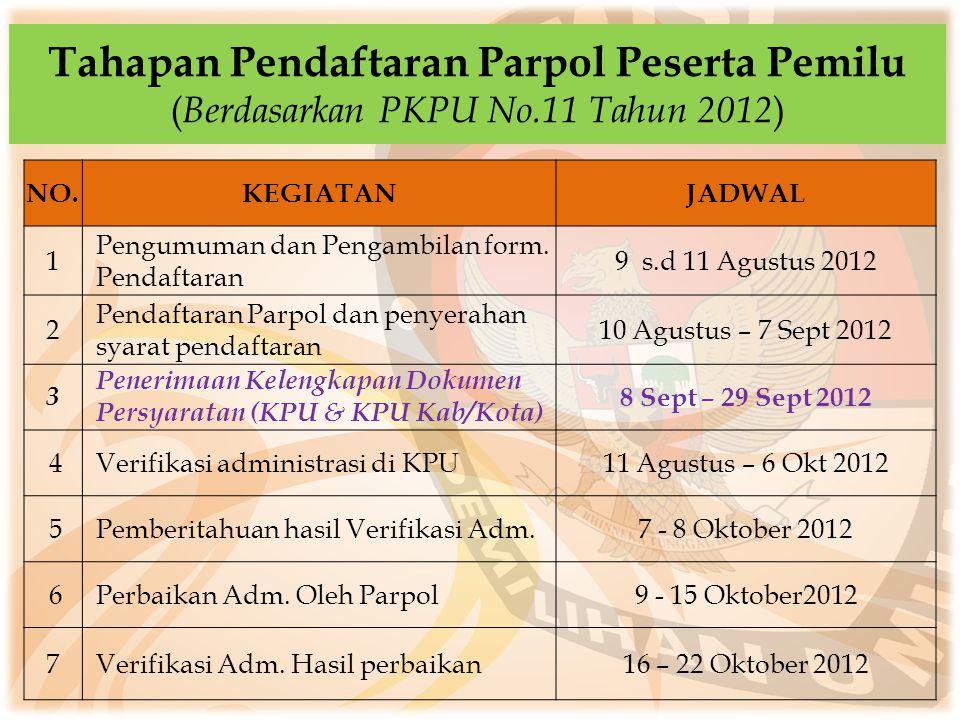 Tahapan Pendaftaran Parpol Peserta Pemilu ( Berdasarkan PKPU No.11 Tahun 2012 ) NO.KEGIATANJADWAL 1 Pengumuman dan Pengambilan form. Pendaftaran 9 s.d