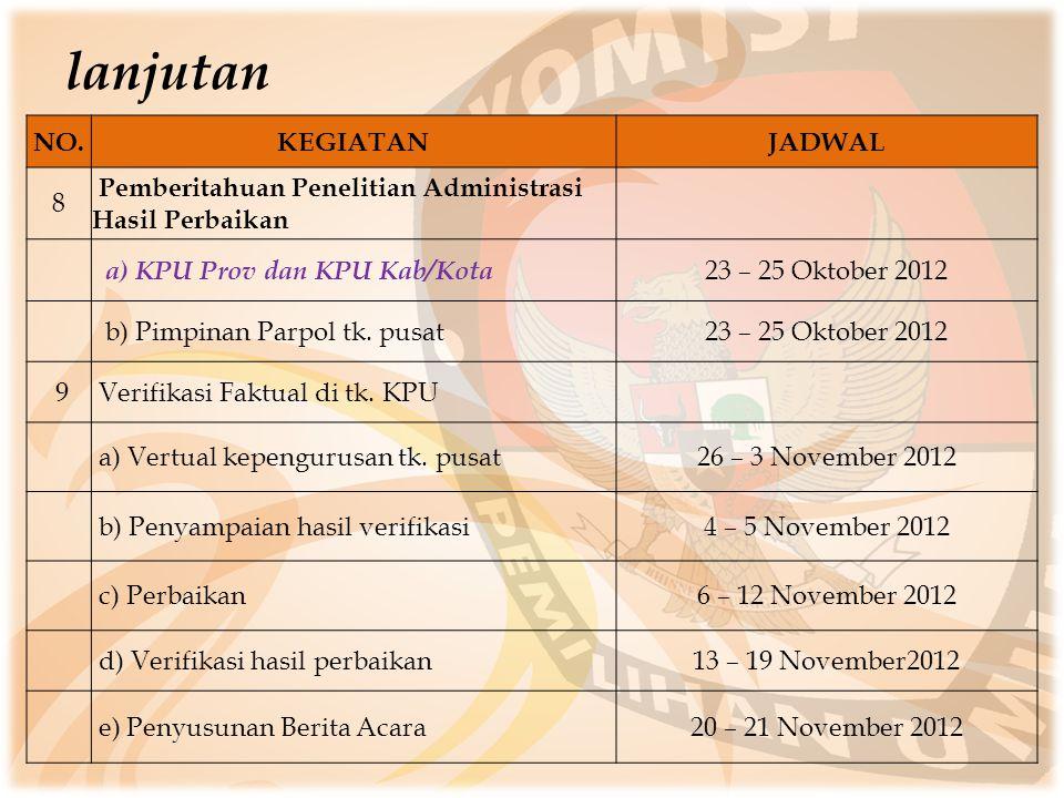 NO.KEGIATANJADWAL 8 Pemberitahuan Penelitian Administrasi Hasil Perbaikan a) KPU Prov dan KPU Kab/Kota 23 – 25 Oktober 2012 b) Pimpinan Parpol tk. pus