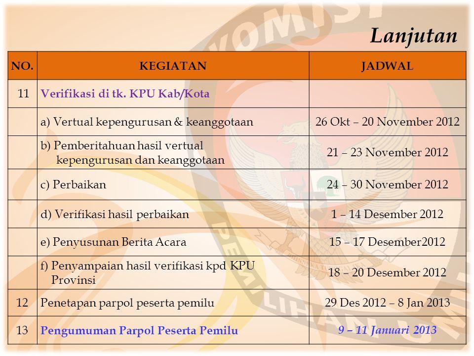 NO.KEGIATANJADWAL 11 Verifikasi di tk. KPU Kab/Kota a) Vertual kepengurusan & keanggotaan26 Okt – 20 November 2012 b) Pemberitahuan hasil vertual kepe