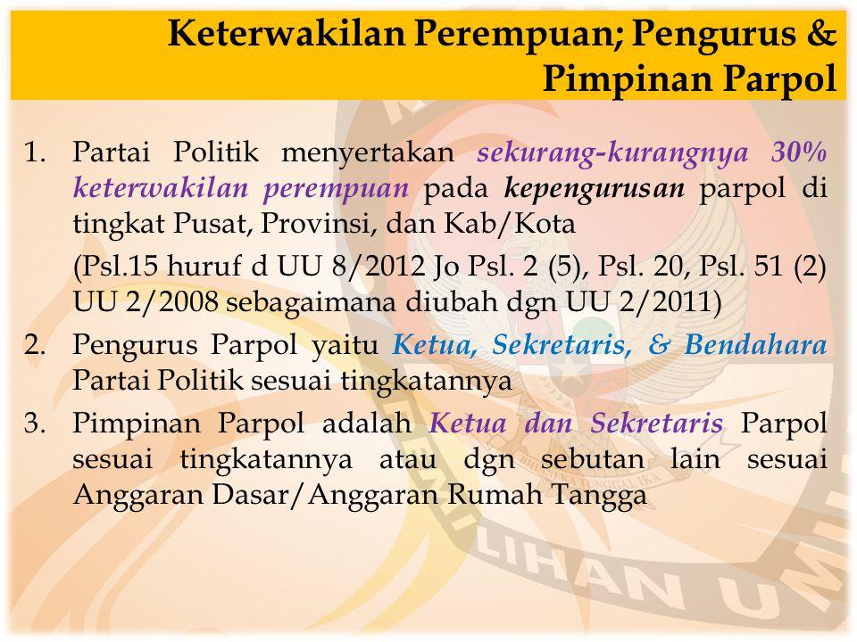Keterwakilan Perempuan; Pengurus & Pimpinan Parpol 1.Partai Politik menyertakan sekurang-kurangnya 30% keterwakilan perempuan pada kepengurusan parpol