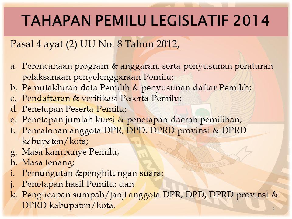 TAHAPAN PEMILU LEGISLATIF 2014 2 Pasal 4 ayat (2) UU No. 8 Tahun 2012, a.Perencanaan program & anggaran, serta penyusunan peraturan pelaksanaan penyel