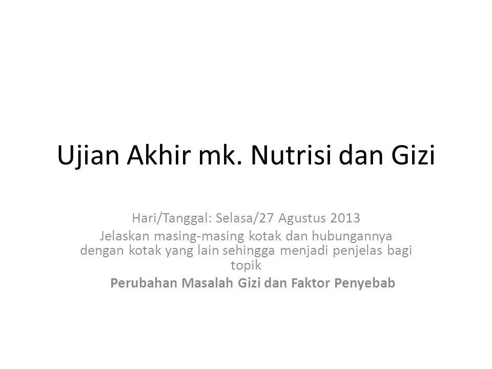 Ujian Akhir mk.