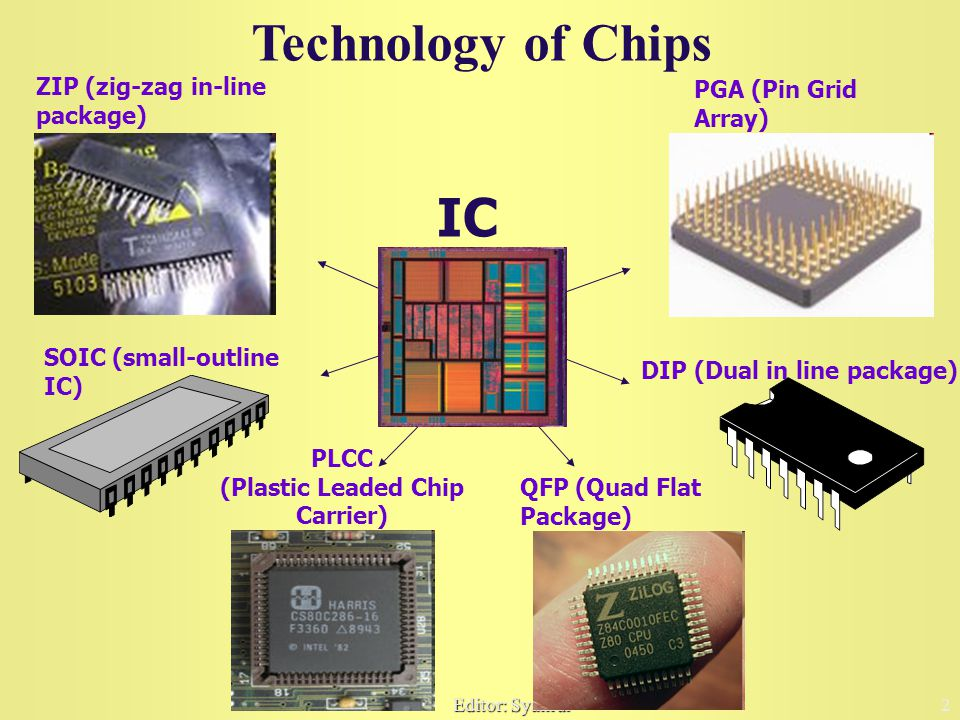 Editor: Syahrul2 IC DIP (Dual in line package) SOIC (small-outline IC) PLCC (Plastic Leaded Chip Carrier) PGA (Pin Grid Array) ZIP (zig-zag in-line pa