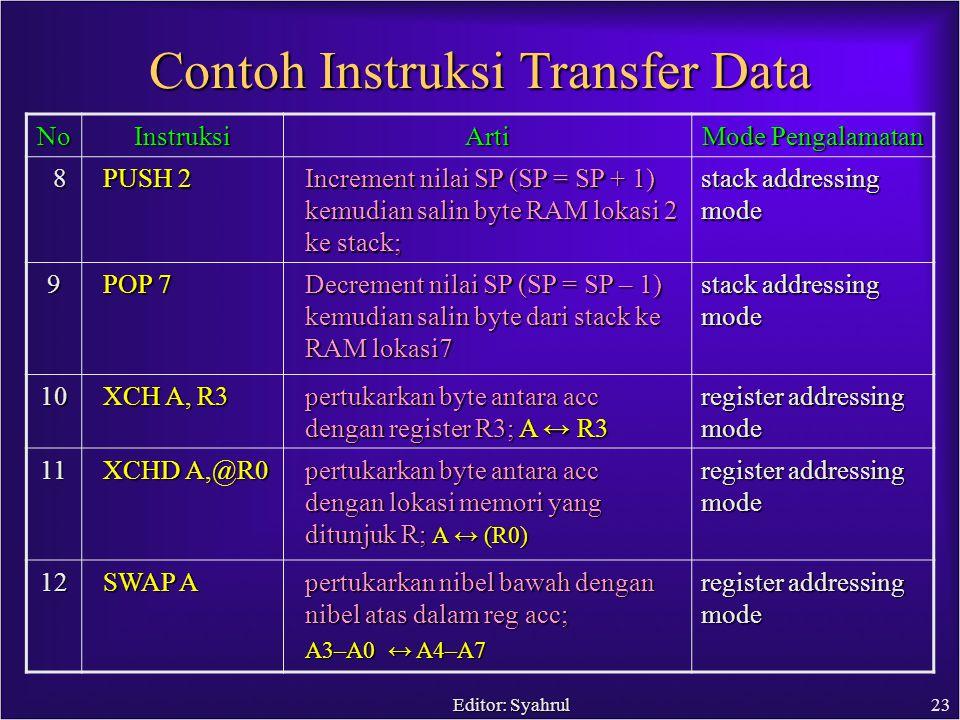 Editor: Syahrul23 NoInstruksiArti Mode Pengalamatan 8 PUSH 2 Increment nilai SP (SP = SP + 1) kemudian salin byte RAM lokasi 2 ke stack; stack addressing mode 9 POP 7 Decrement nilai SP (SP = SP – 1) kemudian salin byte dari stack ke RAM lokasi7 stack addressing mode 10 XCH A, R3 pertukarkan byte antara acc dengan register R3; A ↔ R3 register addressing mode 11 XCHD A,@R0 pertukarkan byte antara acc dengan lokasi memori yang ditunjuk R; A ↔ (R0) register addressing mode 12 SWAP A pertukarkan nibel bawah dengan nibel atas dalam reg acc; A3–A0 ↔ A4–A7 register addressing mode Contoh Instruksi Transfer Data
