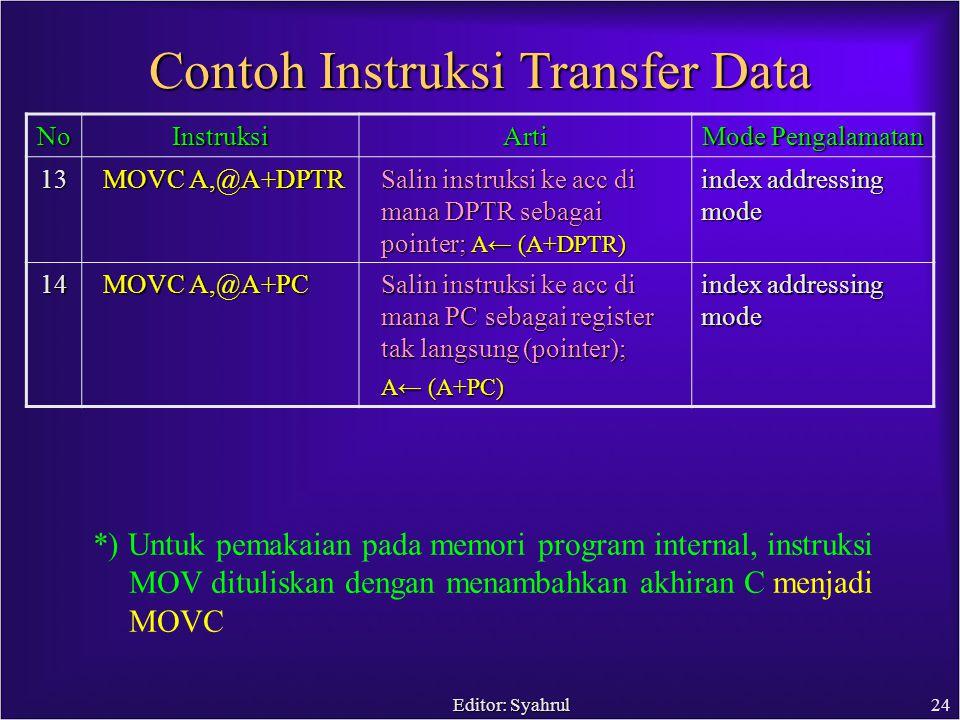 Editor: Syahrul24 NoInstruksiArti Mode Pengalamatan 13 MOVC A,@A+DPTR Salin instruksi ke acc di mana DPTR sebagai pointer; A← (A+DPTR) index addressing mode 14 MOVC A,@A+PC Salin instruksi ke acc di mana PC sebagai register tak langsung (pointer); A← (A+PC) index addressing mode Contoh Instruksi Transfer Data *) Untuk pemakaian pada memori program internal, instruksi MOV dituliskan dengan menambahkan akhiran C menjadi MOVC