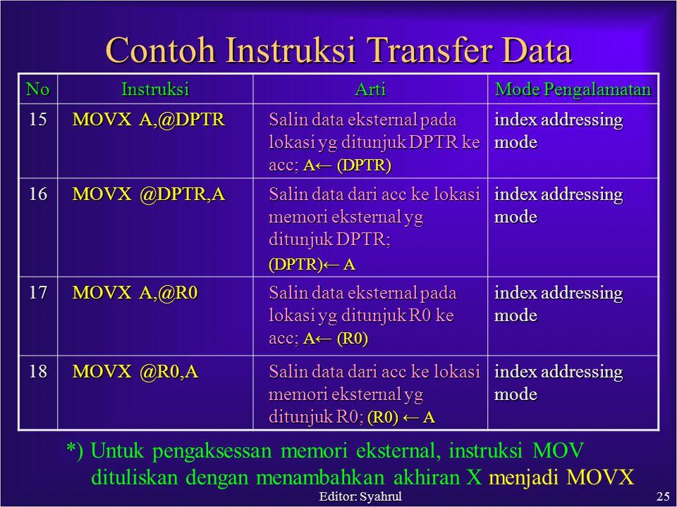 Editor: Syahrul25 NoInstruksiArti Mode Pengalamatan 15 MOVX A,@DPTR Salin data eksternal pada lokasi yg ditunjuk DPTR ke acc; A← (DPTR) index addressing mode 16 MOVX @DPTR,A Salin data dari acc ke lokasi memori eksternal yg ditunjuk DPTR; (DPTR)← A index addressing mode 17 MOVX A,@R0 Salin data eksternal pada lokasi yg ditunjuk R0 ke acc; A← (R0) index addressing mode 18 MOVX @R0,A Salin data dari acc ke lokasi memori eksternal yg ditunjuk R0; (R0) ← A index addressing mode Contoh Instruksi Transfer Data *) Untuk pengaksessan memori eksternal, instruksi MOV dituliskan dengan menambahkan akhiran X menjadi MOVX