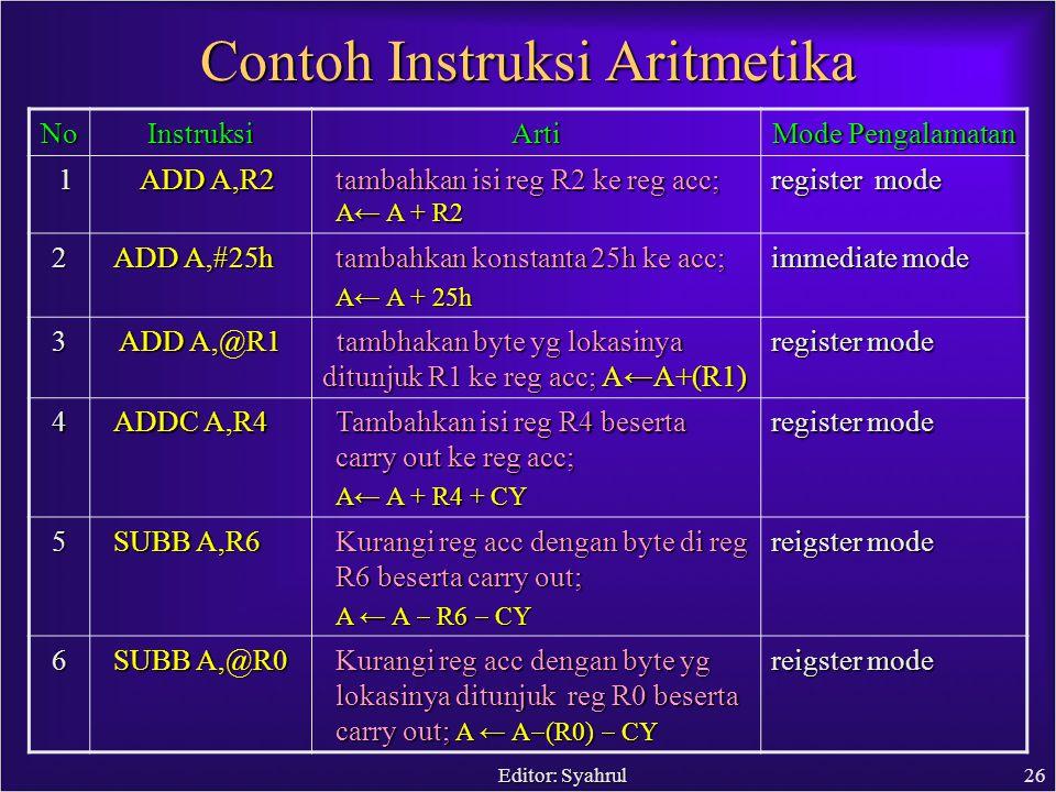 Editor: Syahrul26 NoInstruksiArti Mode Pengalamatan 1 ADD A,R2 tambahkan isi reg R2 ke reg acc; A← A + R2 register mode 2 ADD A,#25h tambahkan konstanta 25h ke acc; A← A + 25h immediate mode 3 ADD A,@R1 tambhakan byte yg lokasinya ditunjuk R1 ke reg acc; A←A+(R1) tambhakan byte yg lokasinya ditunjuk R1 ke reg acc; A←A+(R1) register mode 4 ADDC A,R4 Tambahkan isi reg R4 beserta carry out ke reg acc; A← A + R4 + CY register mode 5 SUBB A,R6 Kurangi reg acc dengan byte di reg R6 beserta carry out; A ← A  R6  CY reigster mode 6 SUBB A,@R0 Kurangi reg acc dengan byte yg lokasinya ditunjuk reg R0 beserta carry out; A ← A  (R0)  CY reigster mode Contoh Instruksi Aritmetika