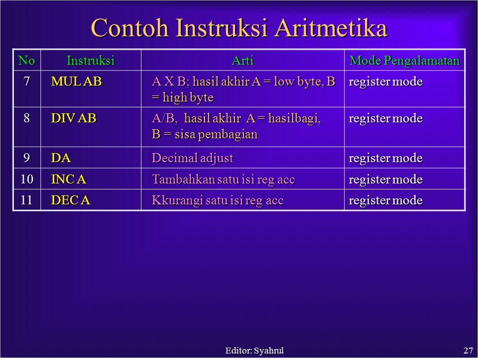 Editor: Syahrul27 NoInstruksiArti Mode Pengalamatan 7 MUL AB A X B; hasil akhir A = low byte, B = high byte register mode 8 DIV AB A/B, hasil akhir A = hasilbagi, B = sisa pembagian register mode 9DA Decimal adjust register mode 10 INC A Tambahkan satu isi reg acc register mode 11 DEC A Kkurangi satu isi reg acc register mode Contoh Instruksi Aritmetika
