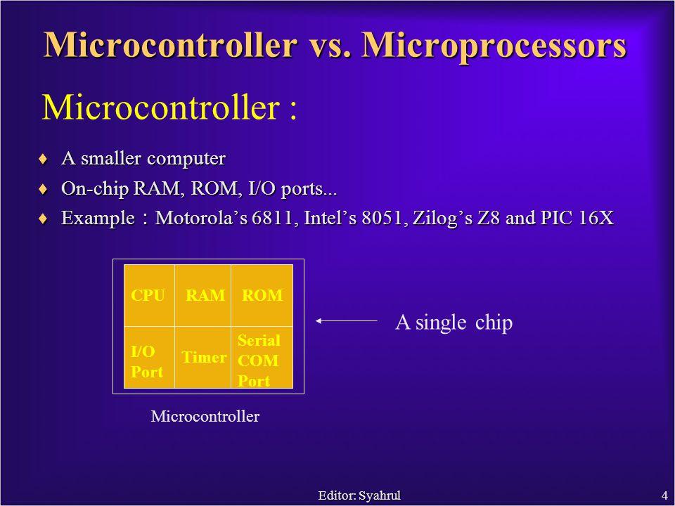 Editor: Syahrul4 RAM ROM I/O Port Timer Serial COM Port Microcontroller CPU  A smaller computer  On-chip RAM, ROM, I/O ports...