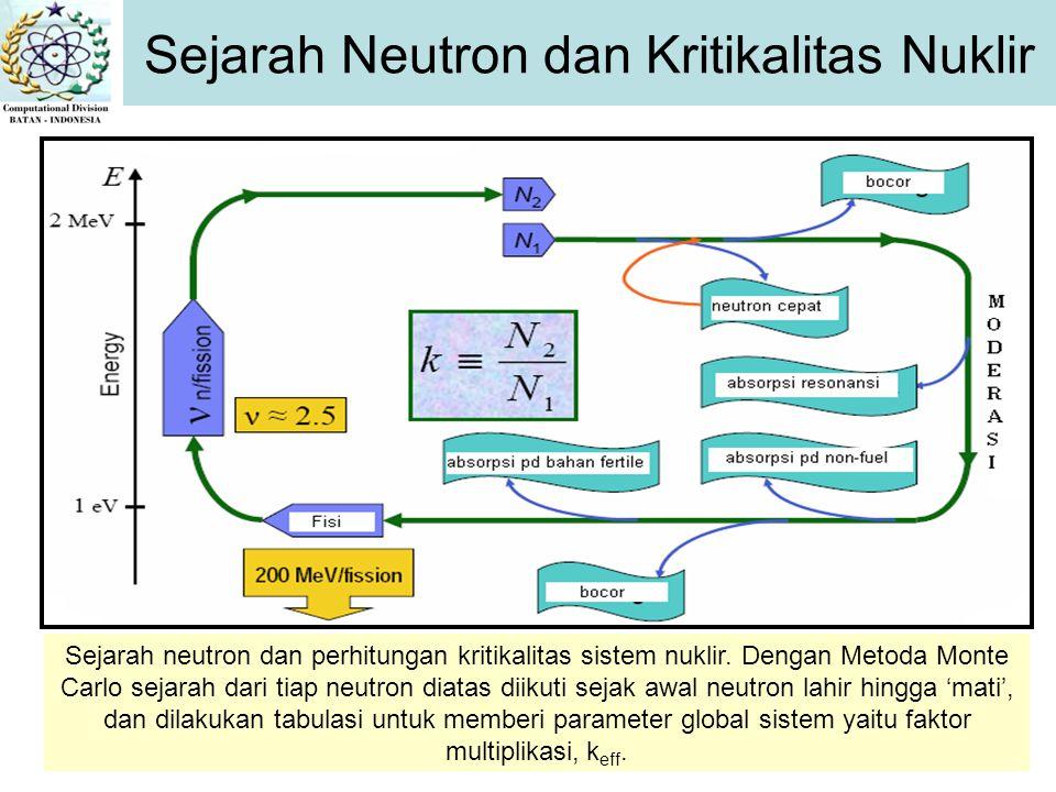 Sejarah Neutron dan Kritikalitas Nuklir Sejarah neutron dan perhitungan kritikalitas sistem nuklir. Dengan Metoda Monte Carlo sejarah dari tiap neutro