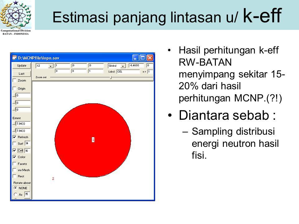 Hasil perhitungan k-eff RW-BATAN menyimpang sekitar 15- 20% dari hasil perhitungan MCNP.(?!) Diantara sebab : –Sampling distribusi energi neutron hasil fisi.