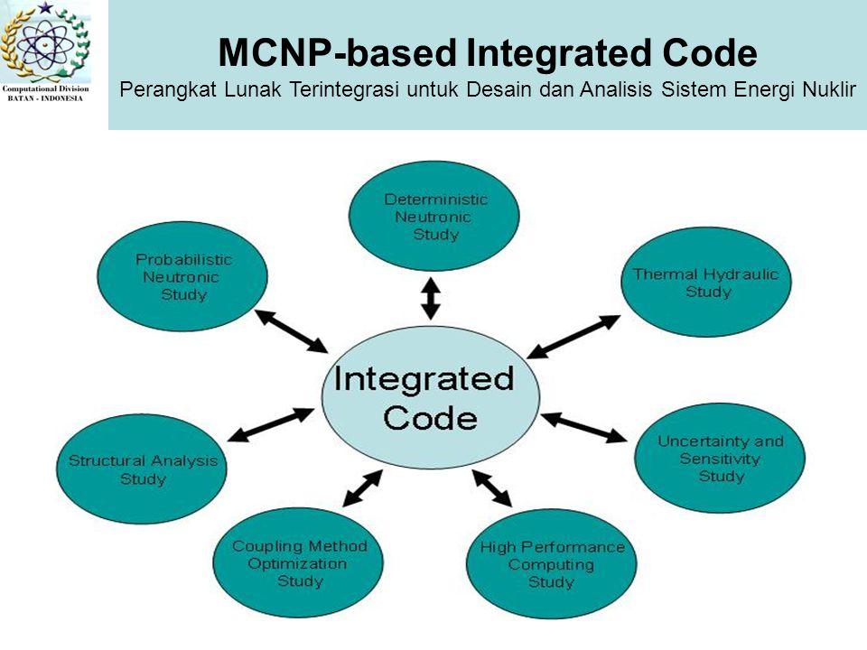 MCNP-based Integrated Code Perangkat Lunak Terintegrasi untuk Desain dan Analisis Sistem Energi Nuklir