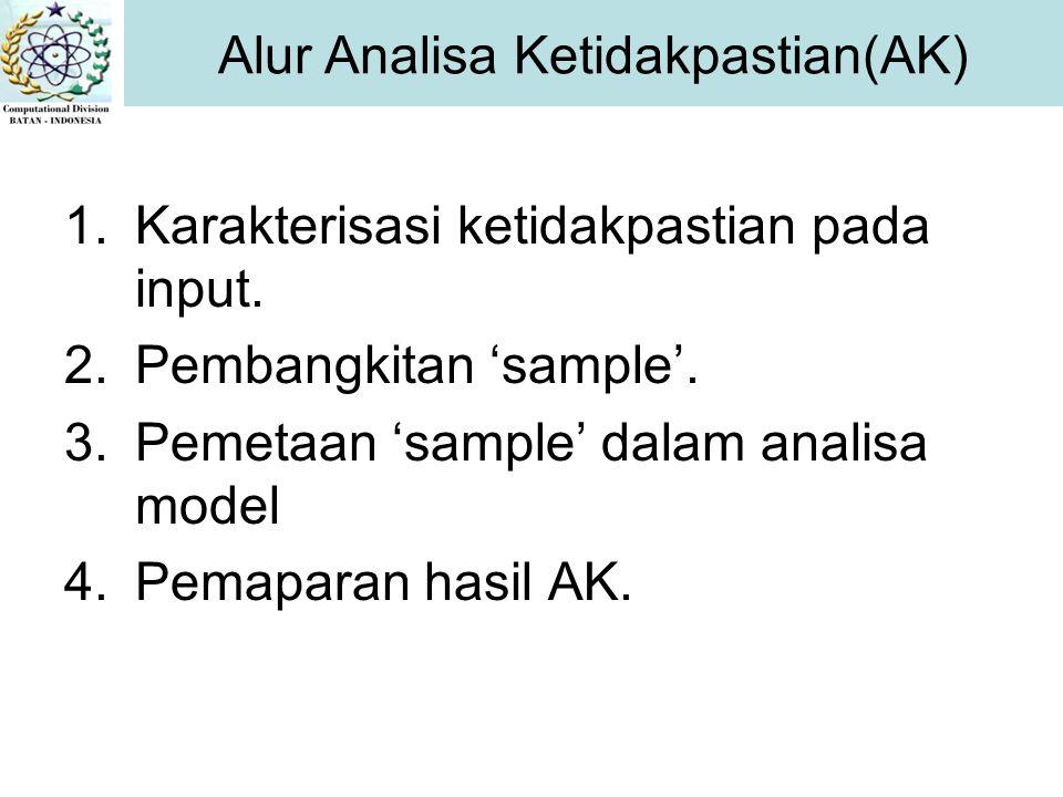 1.Karakterisasi ketidakpastian pada input. 2.Pembangkitan 'sample'. 3.Pemetaan 'sample' dalam analisa model 4.Pemaparan hasil AK. Alur Analisa Ketidak