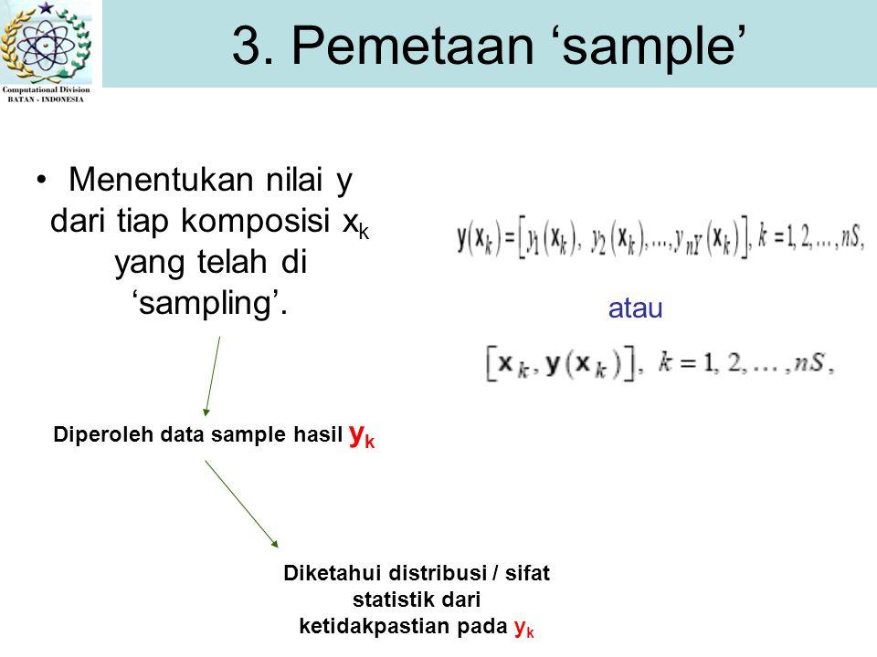 ' Menentukan nilai y dari tiap komposisi x k yang telah di 'sampling'. atau Diperoleh data sample hasil y k Diketahui distribusi / sifat statistik dar