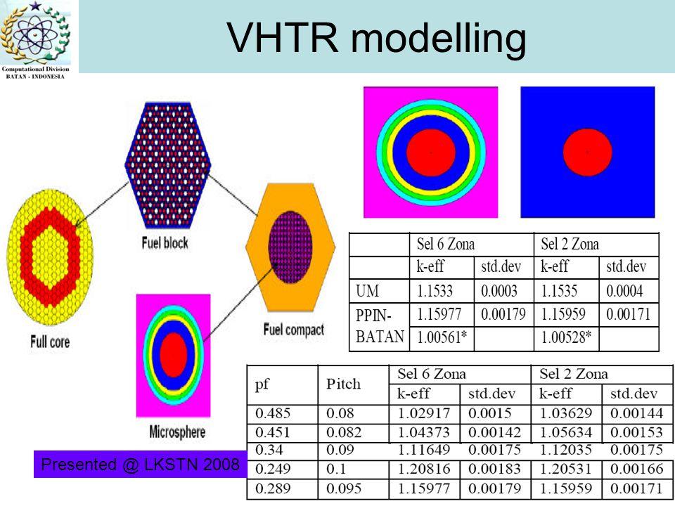 VHTR modelling Presented @ LKSTN 2008