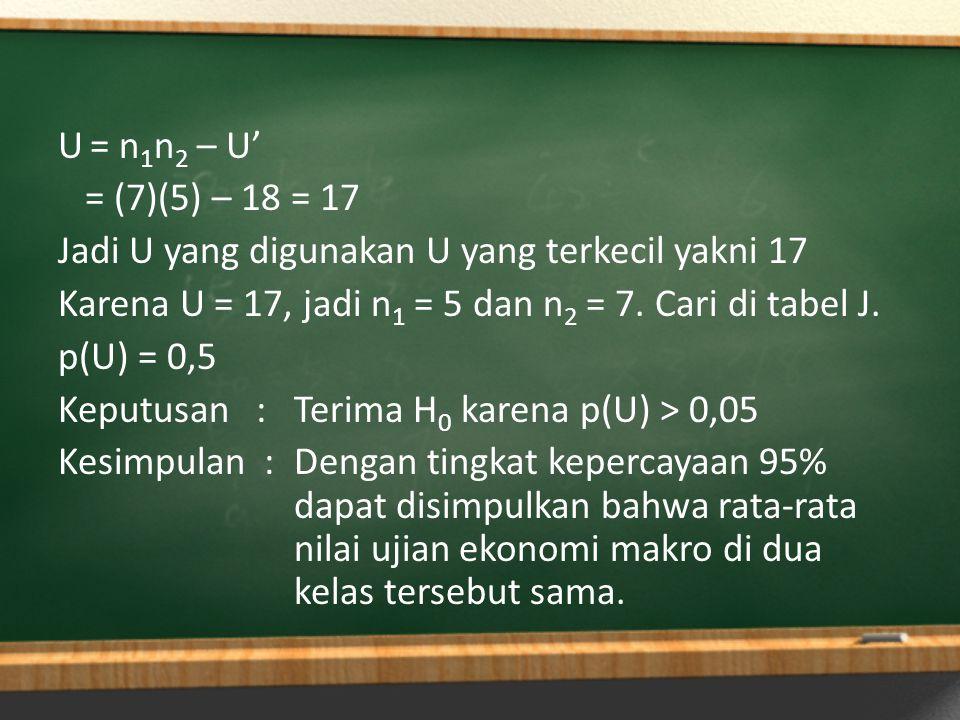 U = n 1 n 2 – U' = (7)(5) – 18 = 17 Jadi U yang digunakan U yang terkecil yakni 17 Karena U = 17, jadi n 1 = 5 dan n 2 = 7. Cari di tabel J. p(U) = 0,