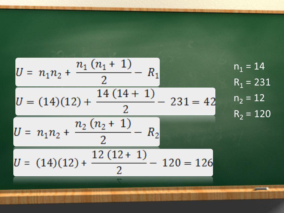 n 1 = 14 R 1 = 231 n 2 = 12 R 2 = 120