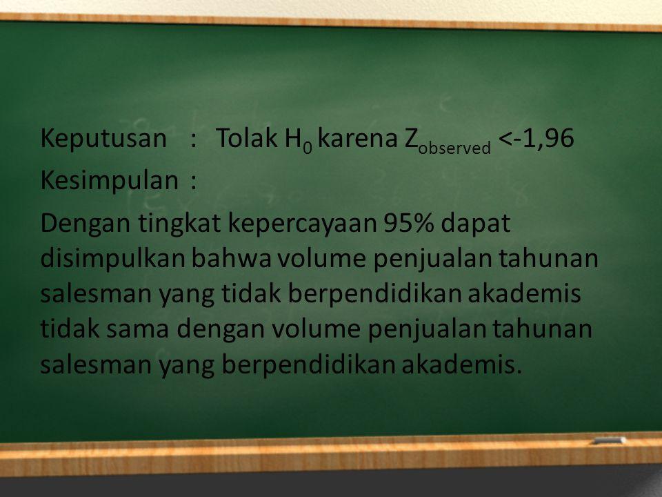Keputusan:Tolak H 0 karena Z observed <-1,96 Kesimpulan: Dengan tingkat kepercayaan 95% dapat disimpulkan bahwa volume penjualan tahunan salesman yang