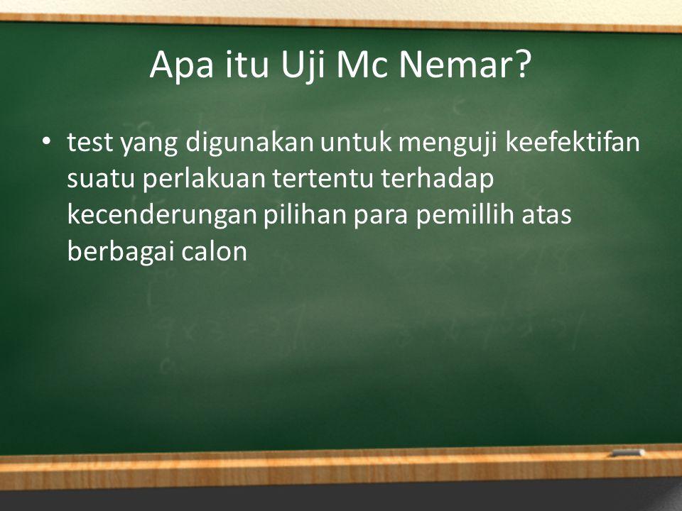 Apa itu Uji Mc Nemar? test yang digunakan untuk menguji keefektifan suatu perlakuan tertentu terhadap kecenderungan pilihan para pemillih atas berbaga