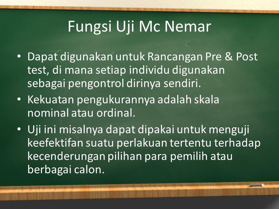 Fungsi Uji Mc Nemar Dapat digunakan untuk Rancangan Pre & Post test, di mana setiap individu digunakan sebagai pengontrol dirinya sendiri. Kekuatan pe