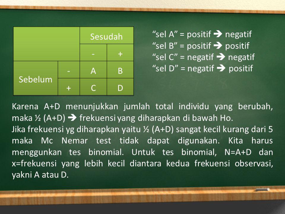 """""""sel A"""" = positif  negatif """"sel B"""" = positif  positif """"sel C"""" = negatif  negatif """"sel D"""" = negatif  positif Karena A+D menunjukkan jumlah total in"""