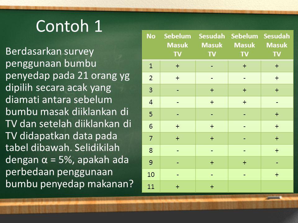 Contoh 1 Berdasarkan survey penggunaan bumbu penyedap pada 21 orang yg dipilih secara acak yang diamati antara sebelum bumbu masak diiklankan di TV da