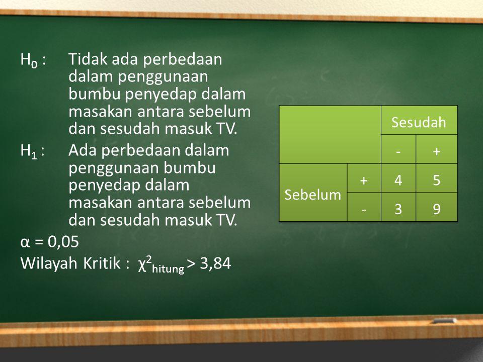 H 0 :Tidak ada perbedaan dalam penggunaan bumbu penyedap dalam masakan antara sebelum dan sesudah masuk TV. H 1 :Ada perbedaan dalam penggunaan bumbu