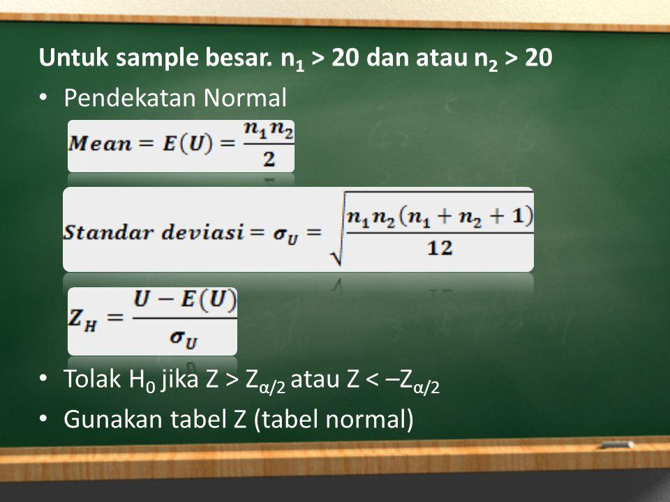 Untuk sample besar. n 1 > 20 dan atau n 2 > 20 Pendekatan Normal Tolak H 0 jika Z > Z α/2 atau Z < –Z α/2 Gunakan tabel Z (tabel normal)