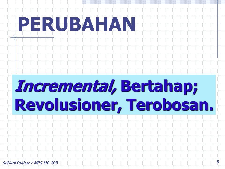 Setiadi Djohar / MPS MB-IPB 44 MEMONITOR DAN ANTISIPASI RESISTENSI MENINGKATKAN PERSATUAN PELATIHAN PROYEK TRANSFORMASI BUDAYA DAN STRUKTUR POWER MEMONITOR STRATEGI DAN KAPABILITAS BARU MELEMBAGAKAN PERUBAHAN TERUS MENERUS PROSES PERUBAHAN PERILAKU