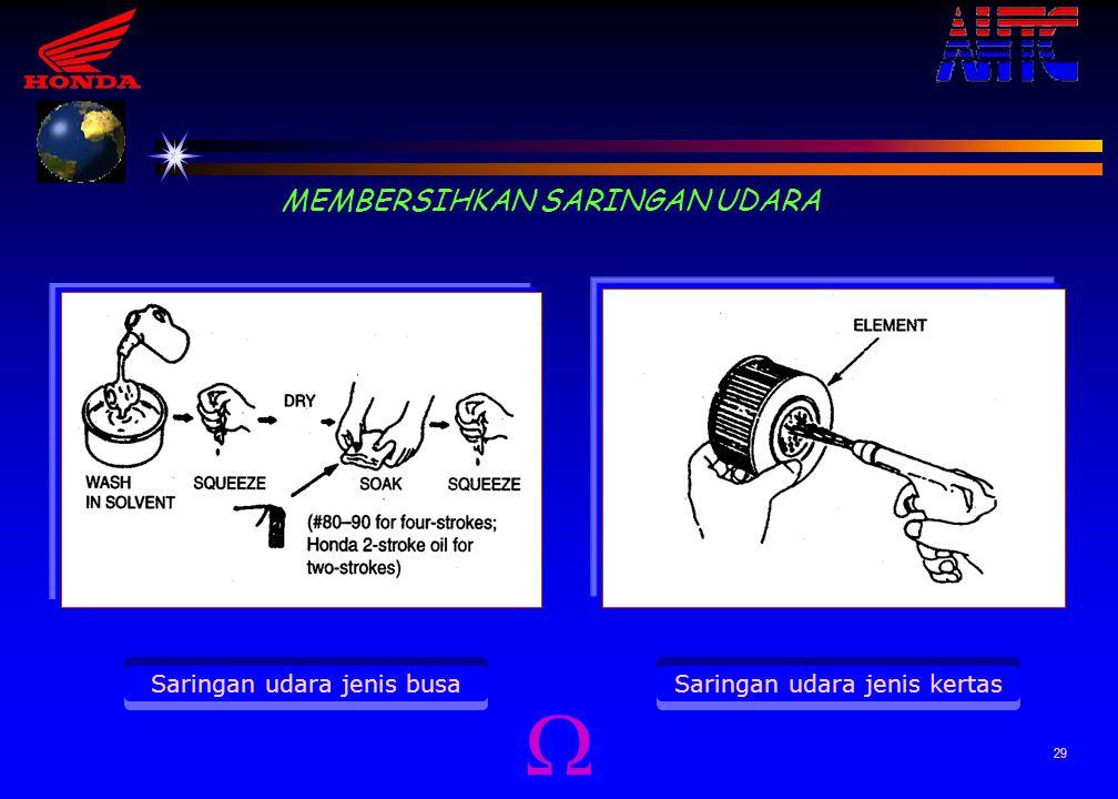 28 Saringan Udara Kotor Saluran - saluran karburator tersumbat Piston dan silinder akan lebih cepat aus Jenis Saringan Udara Saringan udara jenis kert