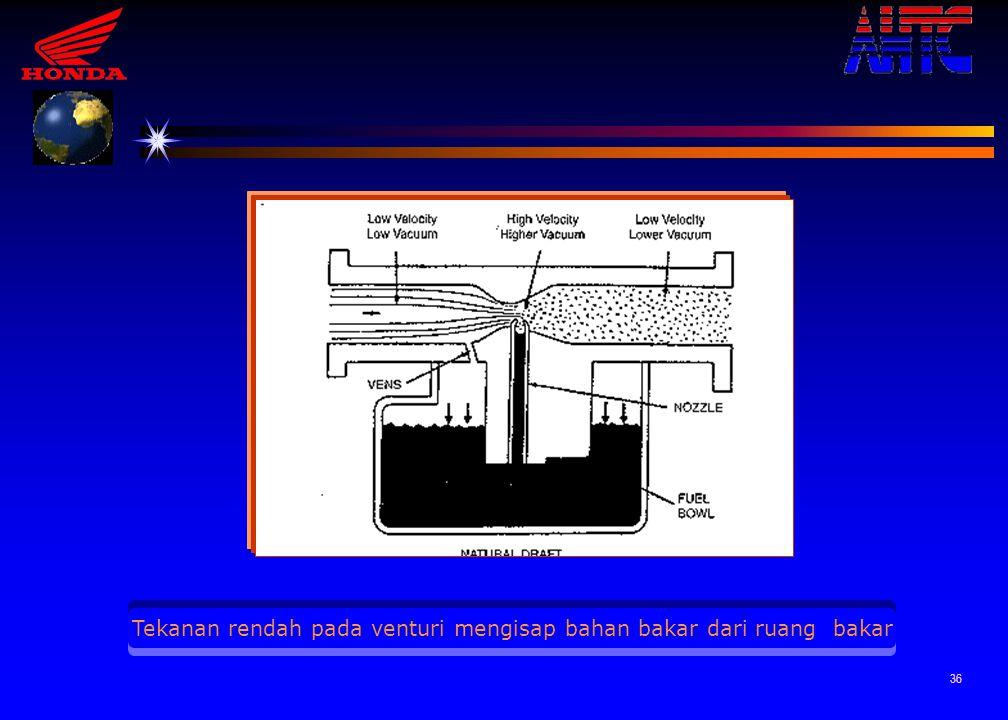 35 3. VENTURI Adalah penyempitan suatu ruangan sehingga tekanan udara menurun sebaliknya kecepatannya naik Penurunan tekanan udara di saluran venturi