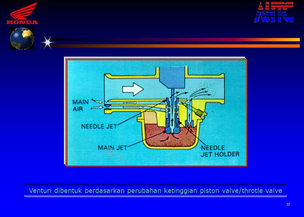 36 Tekanan rendah pada venturi mengisap bahan bakar dari ruang bakar