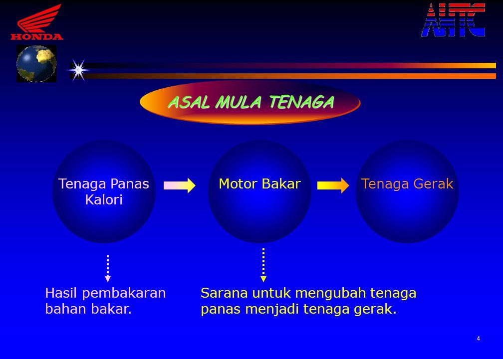 4 ASAL MULA TENAGA Tenaga Panas Kalori Motor BakarTenaga Gerak Hasil pembakaran bahan bakar.