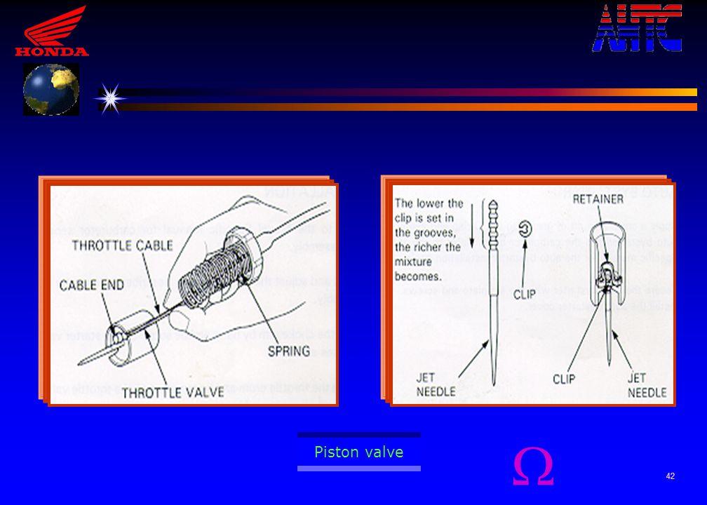 41 3.PISTON VALVE Berfungsi untuk : Merubah putaran mesin Mempertahankan kecepatan mesin ( kendaraan ) pada beban yang berbeda Dilengkapi dengan jarum