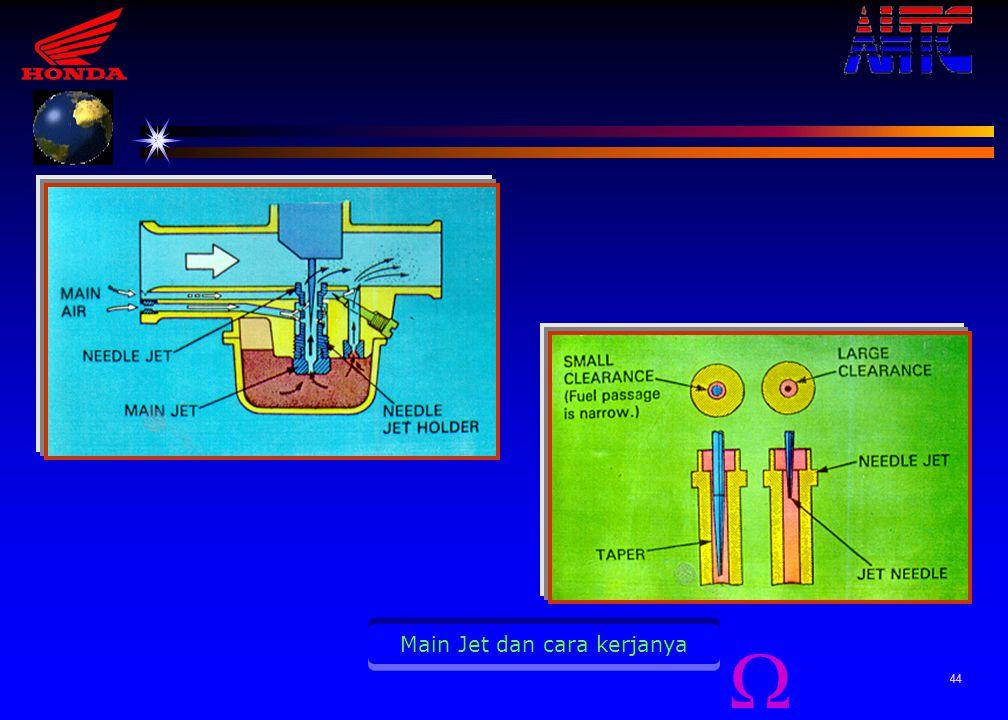 43 4.MAIN JET Berfungsi untuk : Menyuplai bahan bakar yang sesuai pada semua tingkat kecepatan mesin