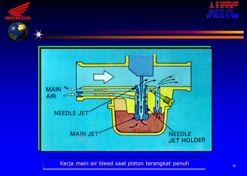 54 PUTARAN TINGGI Piston valve terbuka penuh Jarum skep terangkat seluruhnya Udara mengalir seluruhnya melalui venturi dan main air bleed Suplai bahan