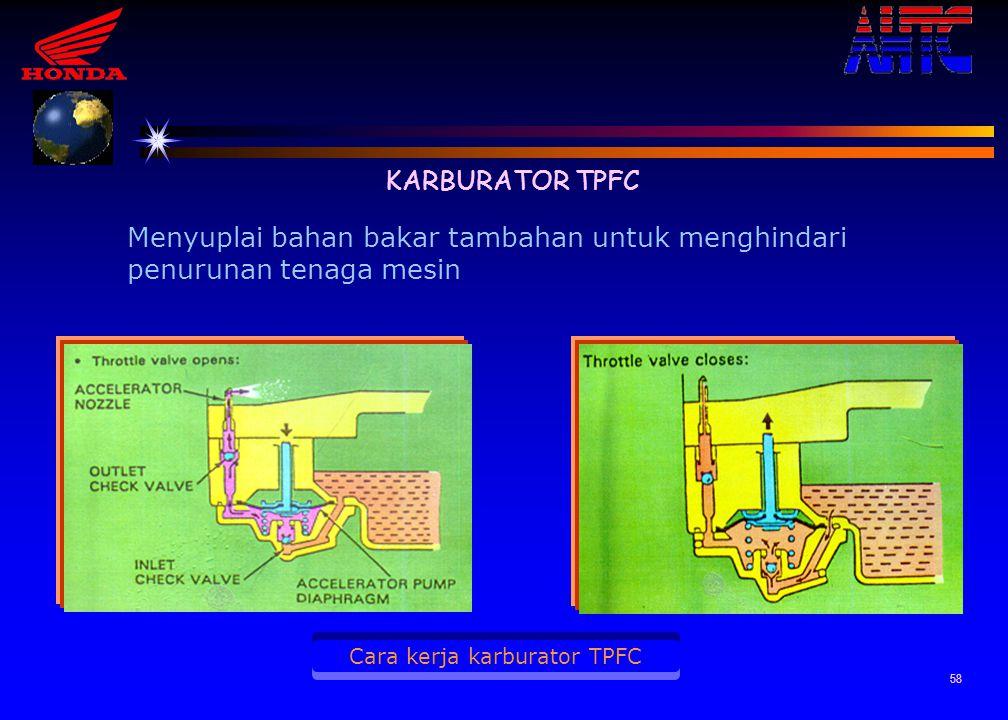 57 Urut - urutan penyuplaian bahan bakar RANGKAIAN OPERASIONAL KARBURATOR ( PISTON VALVE )